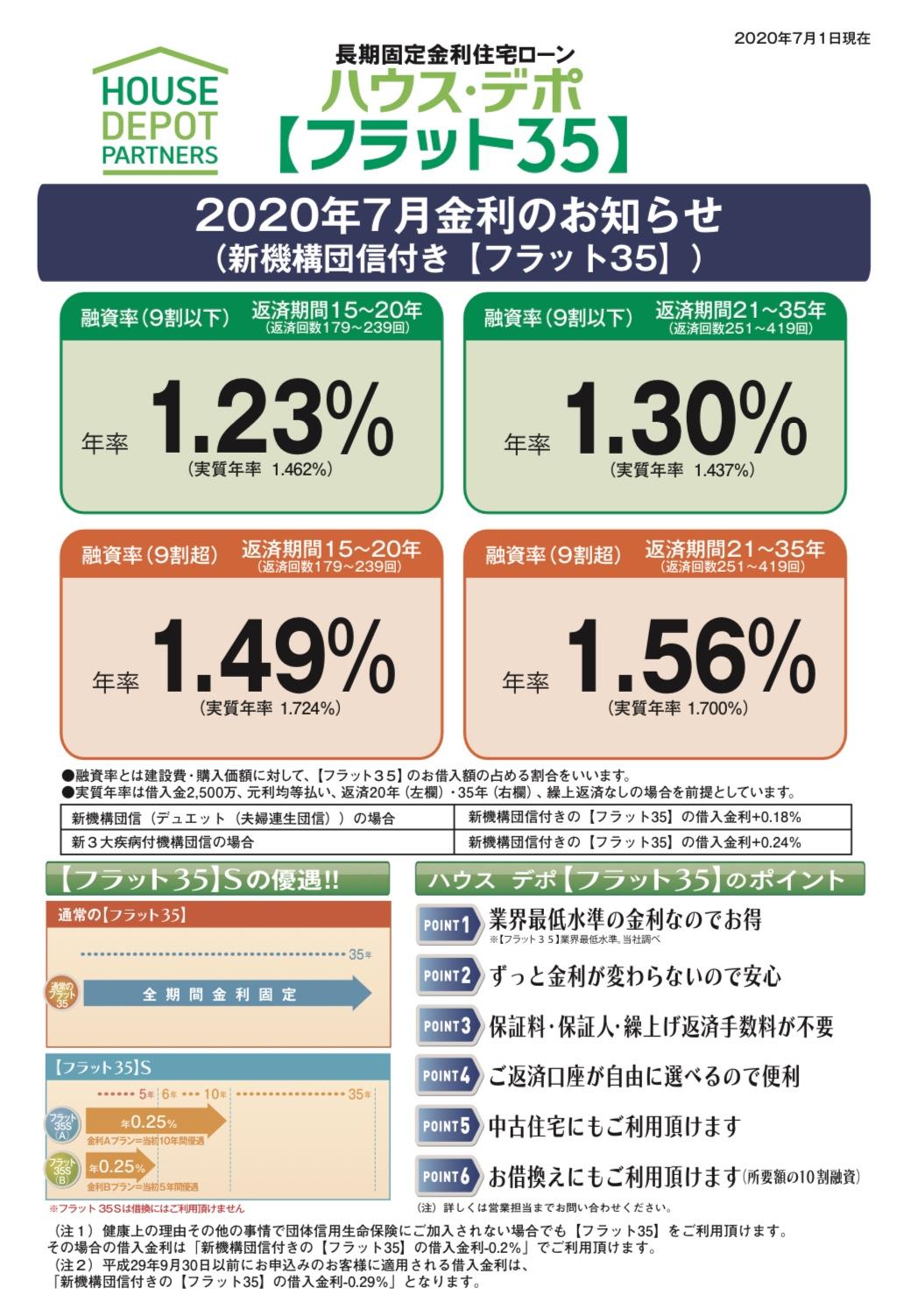 フラット35(2020年7月実行)最新金利